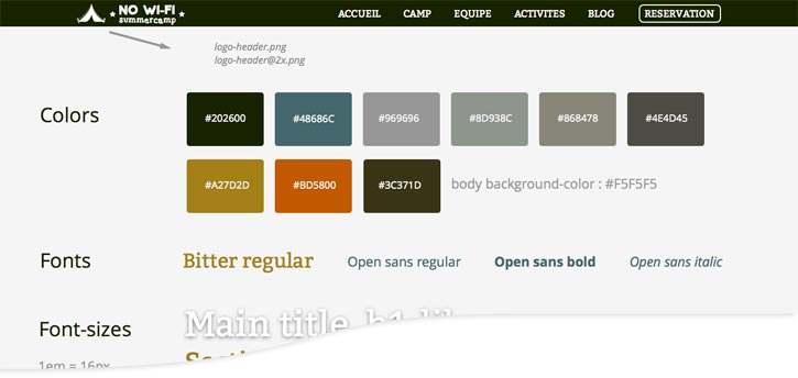 Style guide css